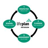 Plan Your Purpose - LifePlanning